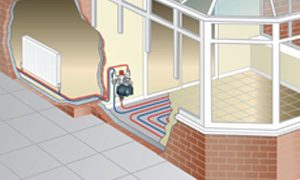 Single Room UFH Control Systems