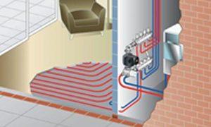 Thermomix Underfloor Heating Pack